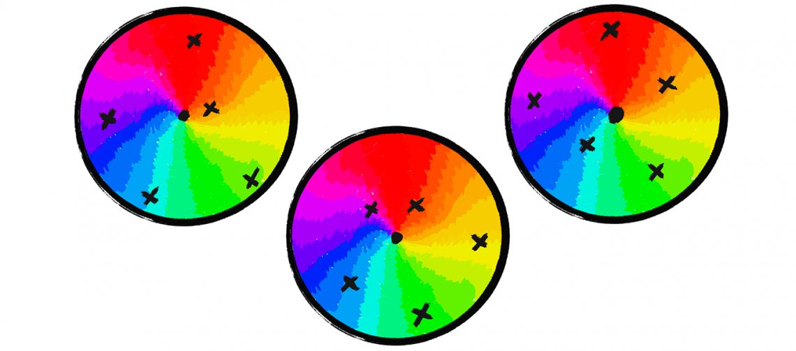 ID: A set of three colour wheel spectrums with small crosses marked on various different areas of the spectrum.